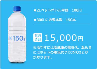 pet-bottle-fee