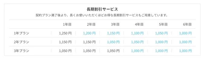 キララウォーターサーバーの値段表