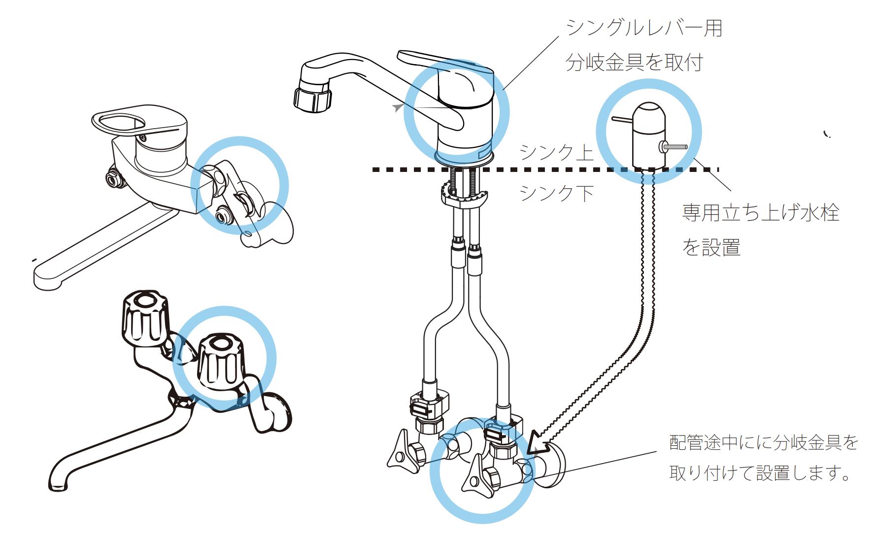 水栓工事で分岐金具を取り付ける部位