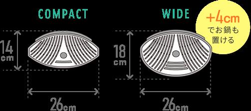 ハミングウォーター 受け皿のサイズ